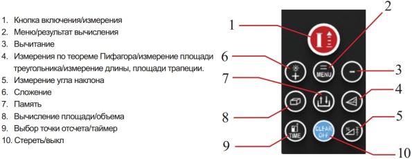 Назначение кнопок на передней панели лазерного дальномер X-Line Sniper 80M.