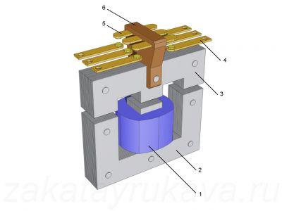 Устройство электромагнитного контактора (пускателя).