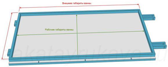 Иллюстрация внешних и внутренних (рабочих) размеров вакуумной ванны.